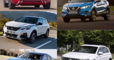 Motoreto_Los mejores SUV