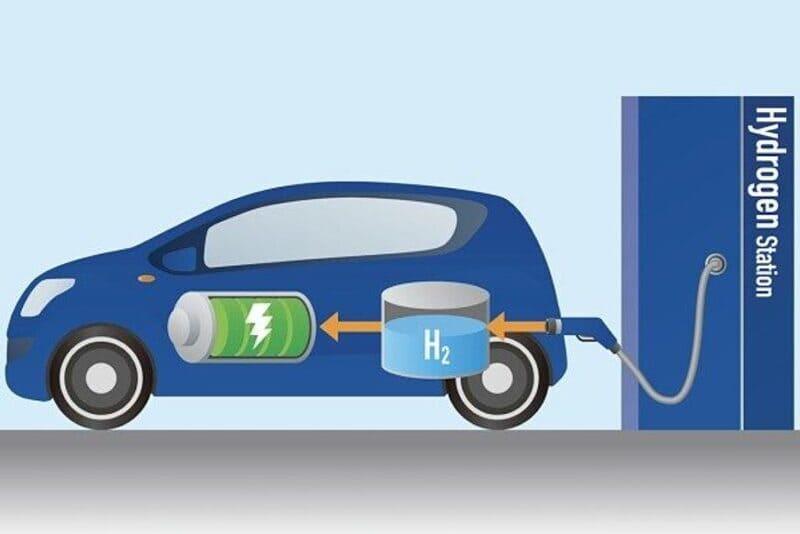 hidrógeno verde para coches