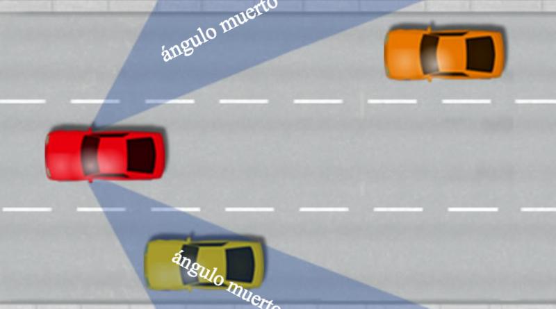Cómo evitar el ángulo muerto del coche
